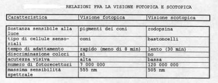 tabella_2