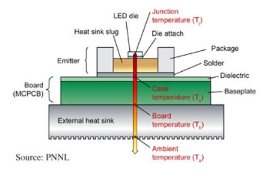Schema Quadro Elettrico Per Illuminazione Pubblica : Schema elettrico illuminazione pubblica design per la